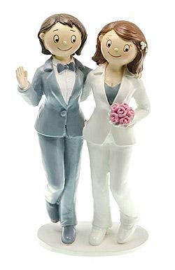 Figurine Couple Mariées Femmes Bd